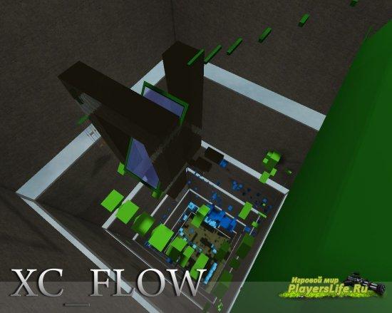 Карта xc_flow для CSS