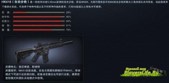 HK416 �� Counter-Strike Online ��� CS: Source